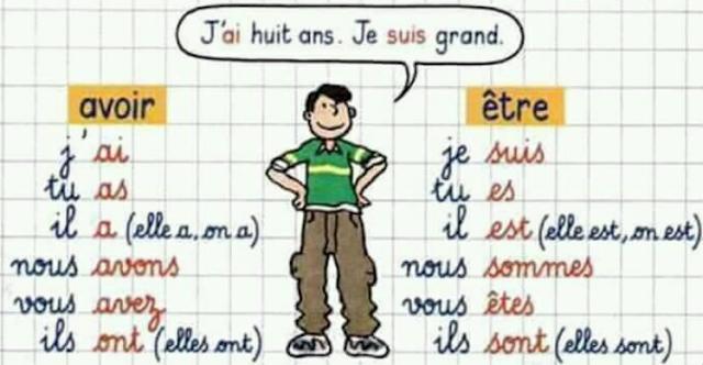 ملصقات قواعد اللغة الفرنسية بطريقة بسيطة للتحميل والطبع
