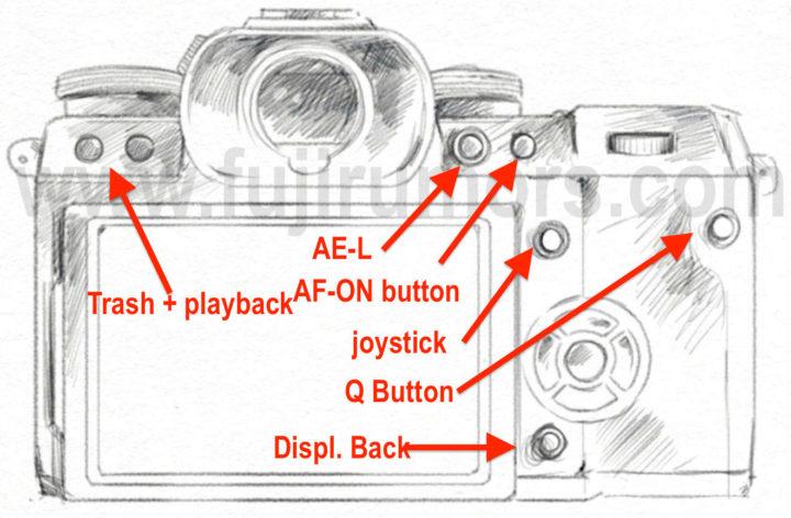 Обозначения кнопок Fujifilm X-H1