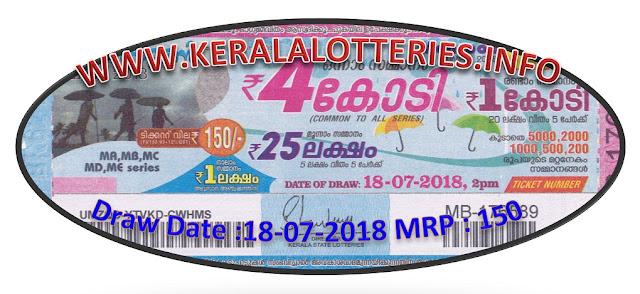 Monsoon bumper lottery 2018 br 62 of kerala lottery departmentpublished by Keralalotteries.info, keralastatelotteryresults, br 62draw date 18-07-2018, kerala lottery, br 62 kerala lottery result, br-62, br62 keralalotteries, br62-kerala-lottery, br-62-kerala-lottery, br-62-kerala-lottery-result, bumper kerala lottery, bumper-kerala-lottery, kerala lottery br 60, kerala lottery bumper, kerala lottery bumper 2018, kerala lottery bumper result today, kerala lottery next bumper, kerala lottery summer bumper, kerala lottery summer bumper 2018 draw date, kerala lottery monsoon bumper 2018 results, kerala lottery monsoon bumper 2018, kerala lottery smonsoon bumper results today, kerala lottery results monsoon bumper 2018, kerala lottery monsoon bumper 2018, kerala lottery monsoon bumper 2018, kerala lottery monsoon bumper result, kerala monsoon bumper lottery, kerala monsoon bumper lottery result, kerala state lottery summer bumper, kerala state lottery monsoon bumper 2018, keralalotteries.com, kerala-lottery-br-62, kerala-lottery-bumper, kerala-lottery-bumper-2018, kerala-lottery-bumper-result-today, kerala-lottery-next-bumper, kerala-lottery-monsoon-bumper, kerala-lottery-monsoon-bumper-2018, kerala-lottery-monsoon-bumper-2018-draw-date, kerala-lottery-monsoon-bumper-2018-results, kerala-lottery-monsoon-bumper-result, kerala-lottery-monsoon-bumper-results-today, kerala-lottery-results-monsoon-bumper-2018, kerala-lottery-monsoon-bumper-18-7-2018, kerala-monsoon-bumper-lottery, kerala-summer-monsoon-lottery-result, kerala-state-lottery-monsoon-bumper, kerala-state-lottery-monsoon-bumper-2018, kerala-monsoon-bumper-lottery-results-2018, next kerala lottery bumper, next-kerala-lottery-bumper, monsoon bumper 2018 kerala lottery, monsoon bumper 2018 kerala lottery result, monsoon bumper 2018 kerala lottery results, monsoon bumper 2018 results kerala lottery, summer bumper kerala lottery, monsoon bumper kerala lottery 2018, monsoon bumper kerala lottery result, summer bumper ke