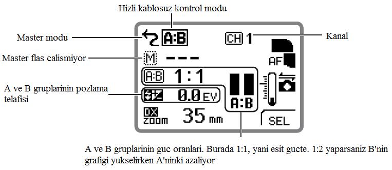 Nikon SB-700 incelemesi