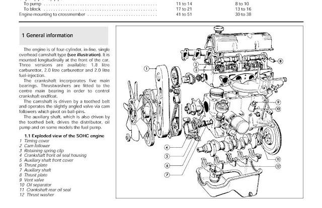 rutpo auto repair  ford fiesta mk5 repair manual download