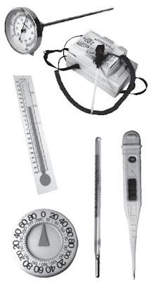 Macam-macam Jenis Termometer beserta Gambarnya