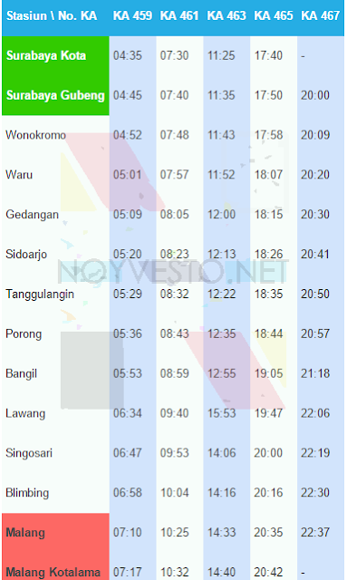Jadwal Kereta Api Penataran Malang - Surabaya