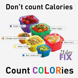 21 day fix recipes, 21 day fix, 21 day fix extreme, healthy fats, healthy recipes, clean eating, 21 day fix chicken recipes, how to make 21 day fix fun, paleo, organic, clean eating recipes, count colors, count colories, dont count calories