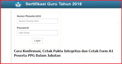 Cara Konfirmasi, Cetak Pakta Integritas dan Cetak Form A1 Peserta PPG 2018