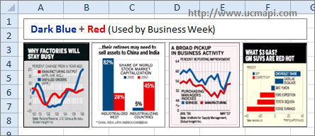 Professional Excel Chart: Business Chart: Classical Color ...