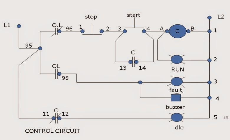 ACROSS THE LINE STARTER | Motor Control Operation and Circuits
