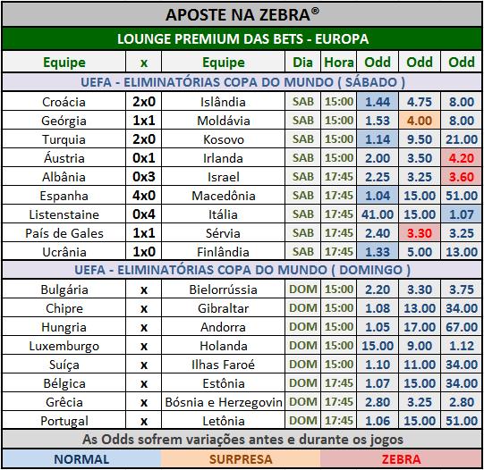 LOTECA 727 - GRADE BETS ELIMINATÓRIAS UEFA 02 - 4ª RODADA