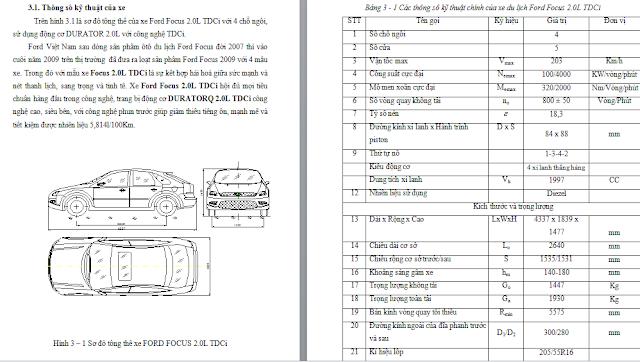 thiết kế hệ thống phanh cho ôtô