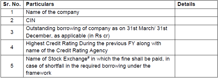 Format of the Initial Disclosure to be made by an entity identified as a Large Corporate