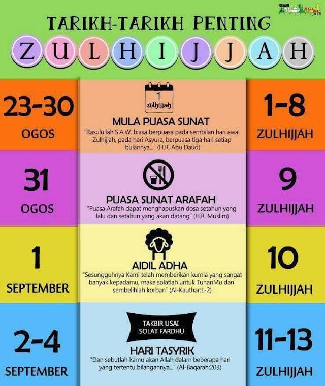 Tarikh-tarikh Penting Zulhijjah Tahun Ini!