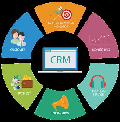 Đặc trưng của phần mềm Crm