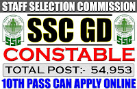 SSC 54953 GD Constable Recruitment