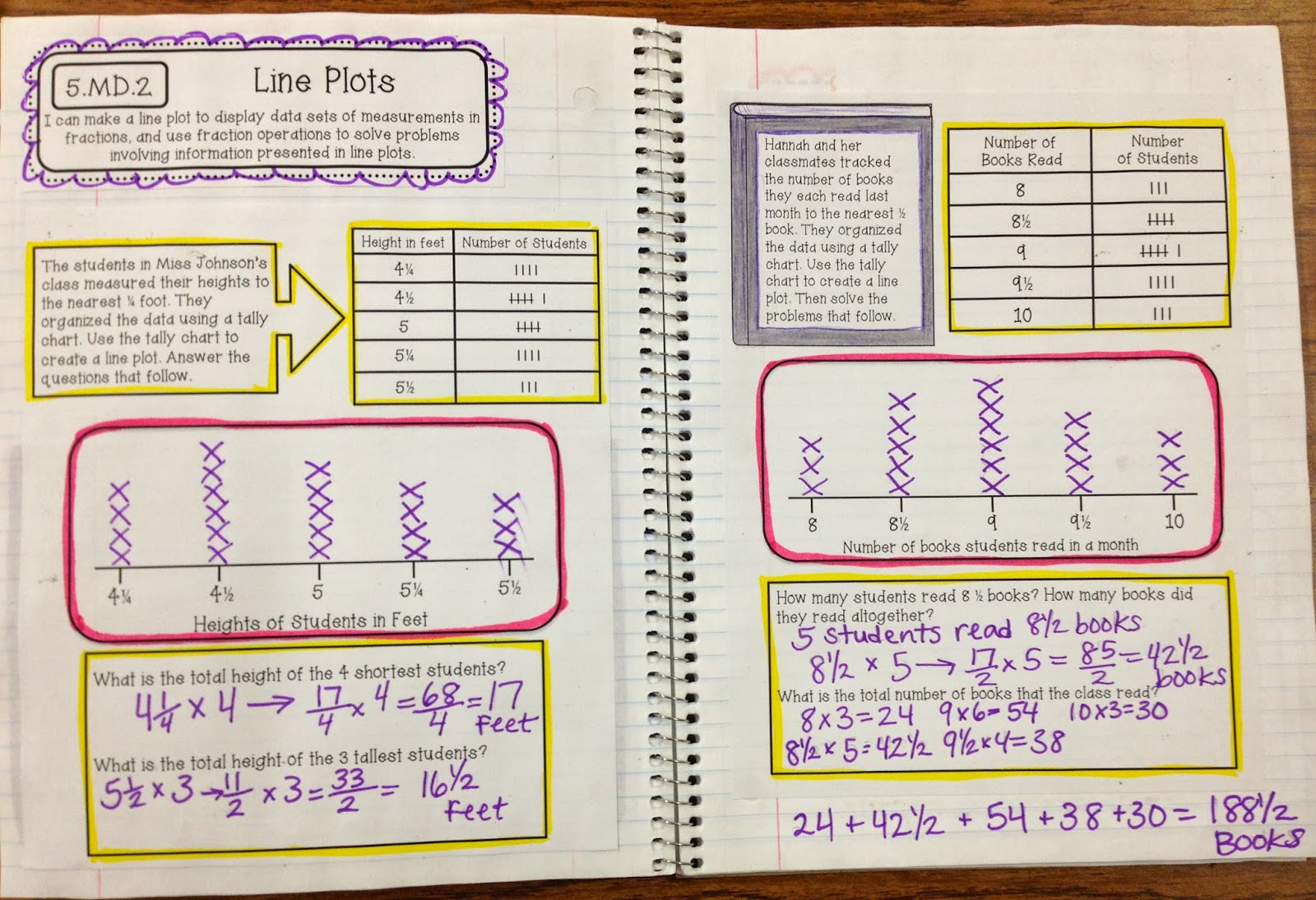 Workbooks measurement worksheets year 5 : 5th Grade Interactive Math Notebooks for Measurement & Data and ...