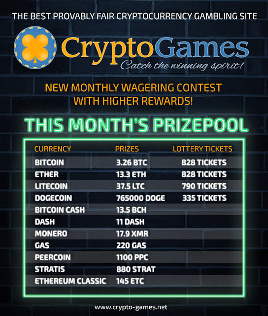 List Of Cryptocurrencies And What They Do Crypto Games