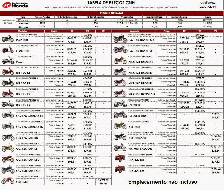 Tabela Consorcios Motos Honda