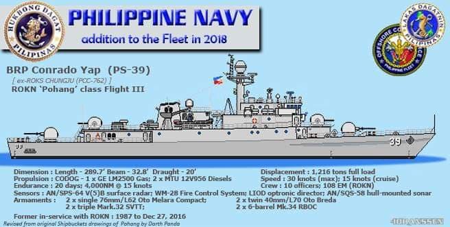 Philippine Navy Sends-off Crew Of Pohang-class Corvette