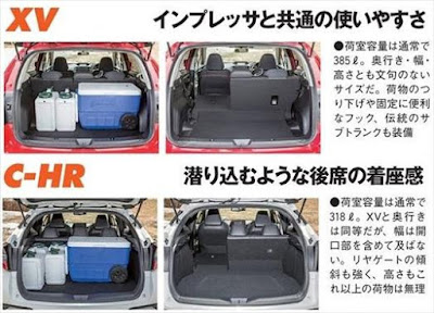 XV C-HR 荷室ラゲッジ容量の大きさ 比較写真