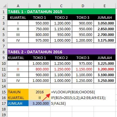 Rumus Gabungan VLookup & Choose Excel