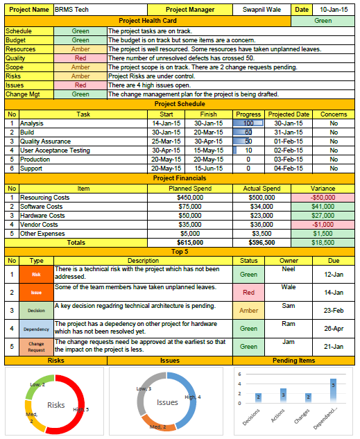 project status report template excel template free