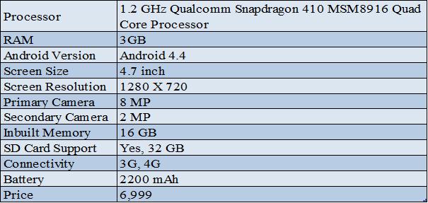 Key Specification of Xiaomi Redmi 2 Prime