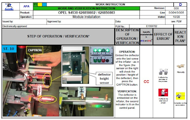 visual work instruction template - implementation of the training within industry twi at