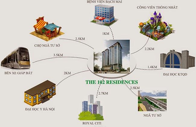 liên kết chung cư 102 trường chinh kinh đô
