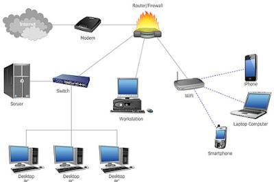 Bagaimana cara kerja jaringan nirkabel