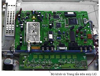 Hình 5 - Bộ kênh và trung tần trên vỉ máy LG