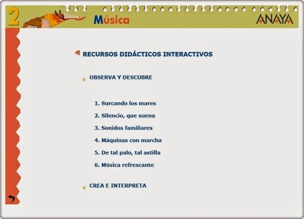 Recursos Didácticos Interactivos Anaya. Música de 2º de Primaria. (Abre la puerta)