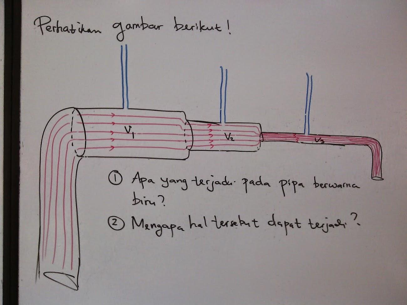Fisika Siswa Soal 1 Pembahasan Soal Olimpiade Fisika Sma