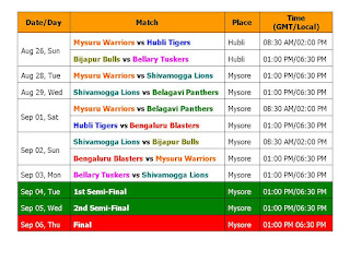 KPL Karnataka Premier League 2018 Schedule & Time Table, KPL 2018 Schedule & Time Table, Karnataka Premier League 2018 Schedule & Time Table, Karnataka cricket matches, cricket calendar, t20 matches, 2018 kpl schedule, fixture kpl 2018, kpl 2018 all teams & player squad, player list, kpl 2018 match, live score, live cricket streaming, Bengaluru, Belagavi, Hubli, Bijapur, Bellary, Shivamogga, Mysuru, Karnataka Premier League 2018, full schedule, all teams name, t20 cricket league, IPL 2018,