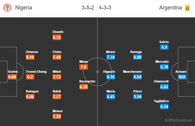 Lineups, News, Stats – Nigeria vs Argentina