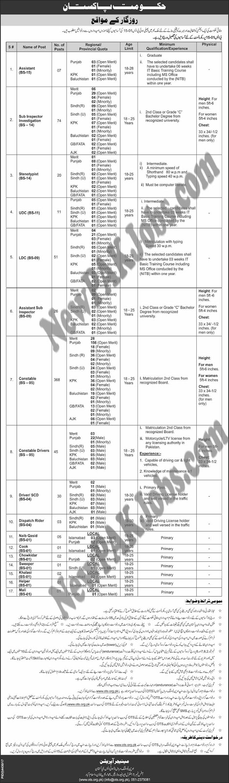 Latest 2018 OTS Jobs in Federal Government Agency, Govt of Pakistan
