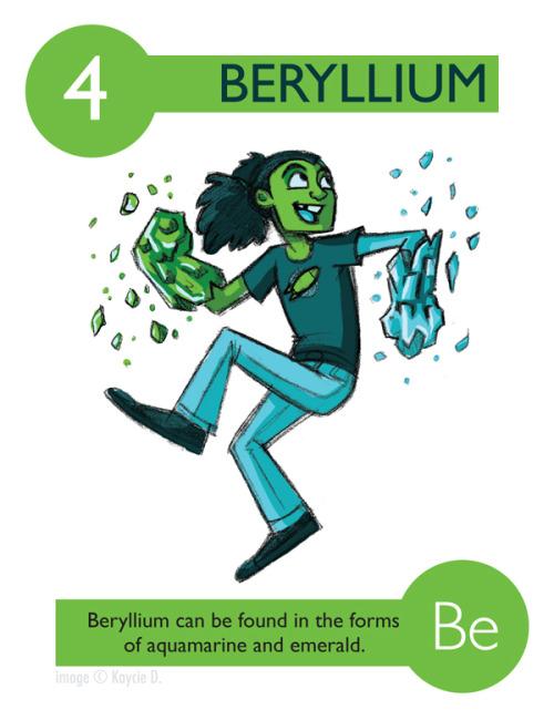 para los ms pequeos yo amantes de los superhroes y superheronas tambin tenis esta original propuesta una de mis favoritas es el berilio - Tabla Periodica Berilio