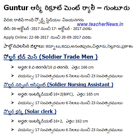 Guntur Army Recruitment Dates 2017 Online Application at joinindianarmy.nic.in
