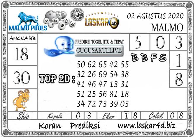 Prediksi Togel MALMO LASKAR4D 02 AGUSTUS 2020