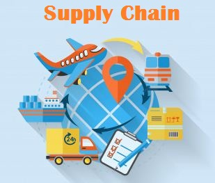 Concepts in Supply Chain Management