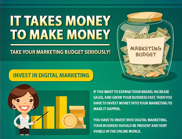 Spend on Digital Marketing and Achieve High Benefit for Your Business