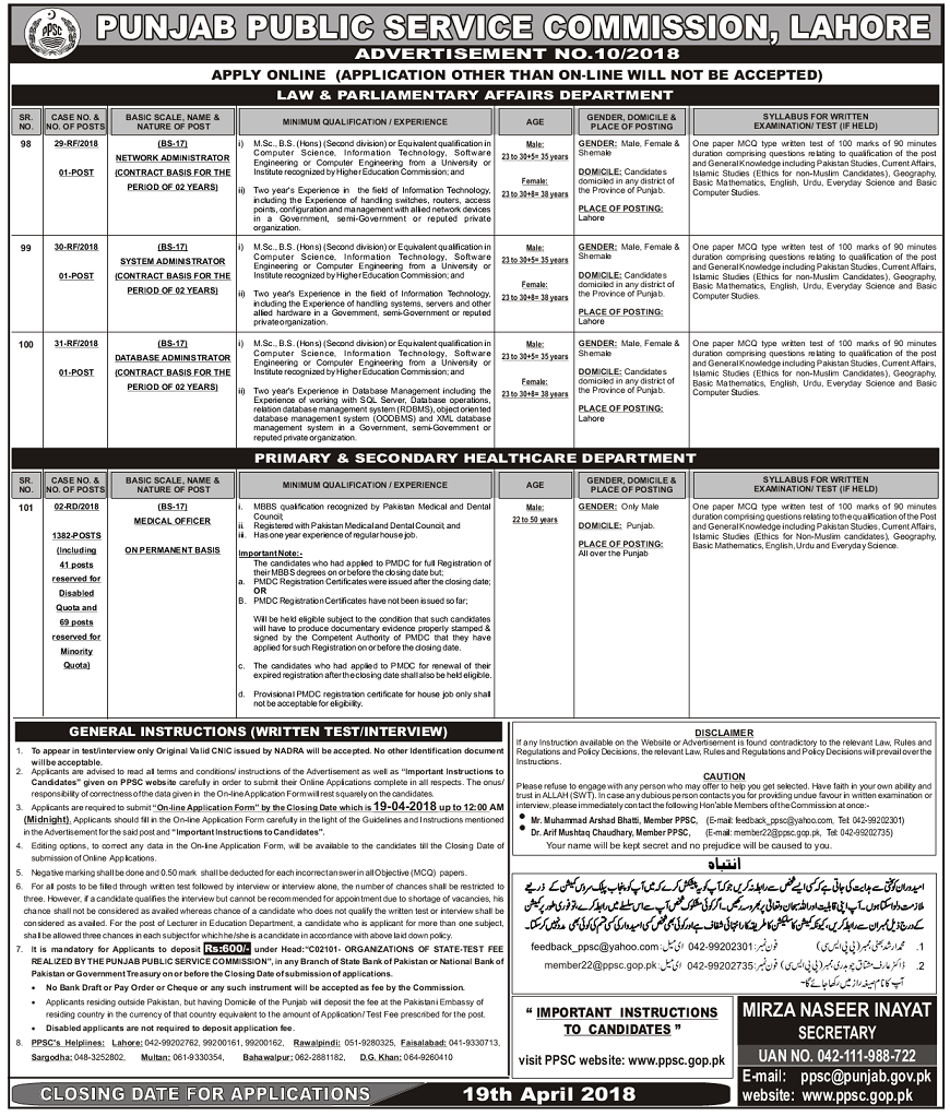Medical Officers Jobs 2018, Medical Officer Jobs in Punjab, Latest PPSC Jobs 2018, Latest Medical Officer Jobs PPSC Advertisement