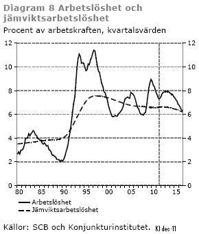 Bundesbank skruvar upp tysk prognos