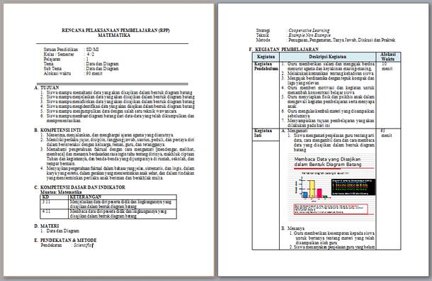 RPP Matematika Kelas 4 SD MI Kurikulum 2013 Revisi