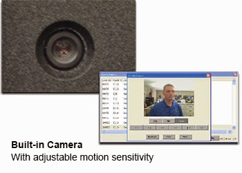 Motion-activated camera lens and video still