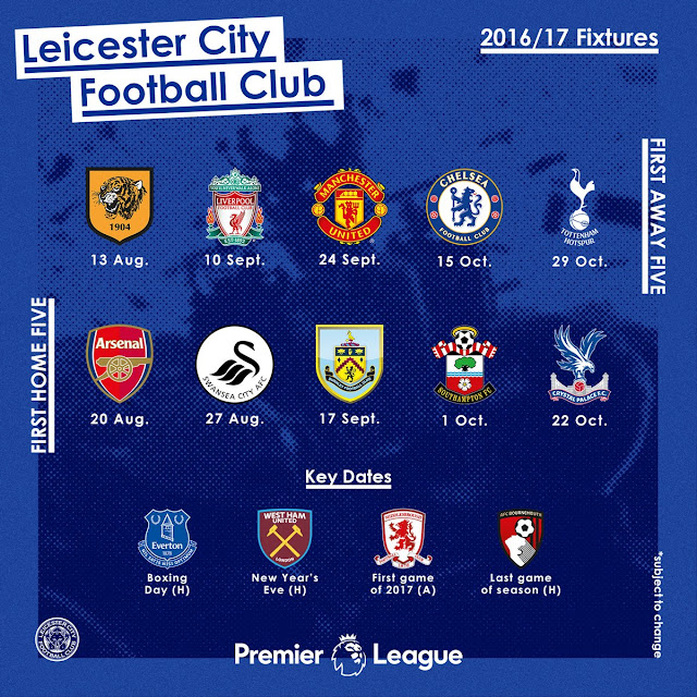 جدول مباريات نادى ليستر سيتى (رياض محرز ) فى الدورى الانجليزى 2016-2017 | الجدول كاملا