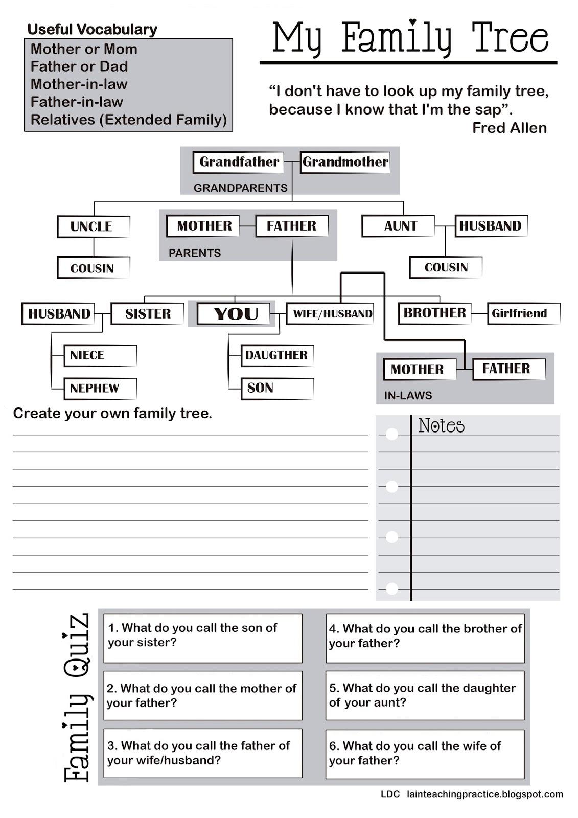 lain teaching practice my family tree
