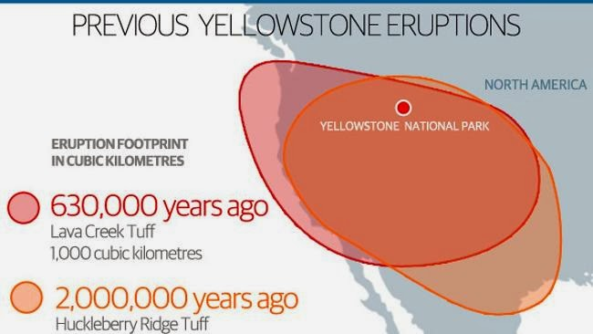 Yellowstone Supervolcano Is Two And Half Times Bigger Than