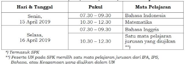 Jadwal UNBK Susulan SMA-MA-SMAK-SMTK-SPK 2019