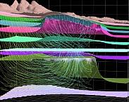 Figuur 1.2. 3-dimensionaal beeld van het stromingsbeeld ter plaatse van het puttenveld van drinkwaterwinning Holten in combinatie met de modellagen. In: Reistijdberekeningen MIPWA 3.0