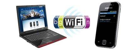 Roteador Wi-fi do Galaxy Y