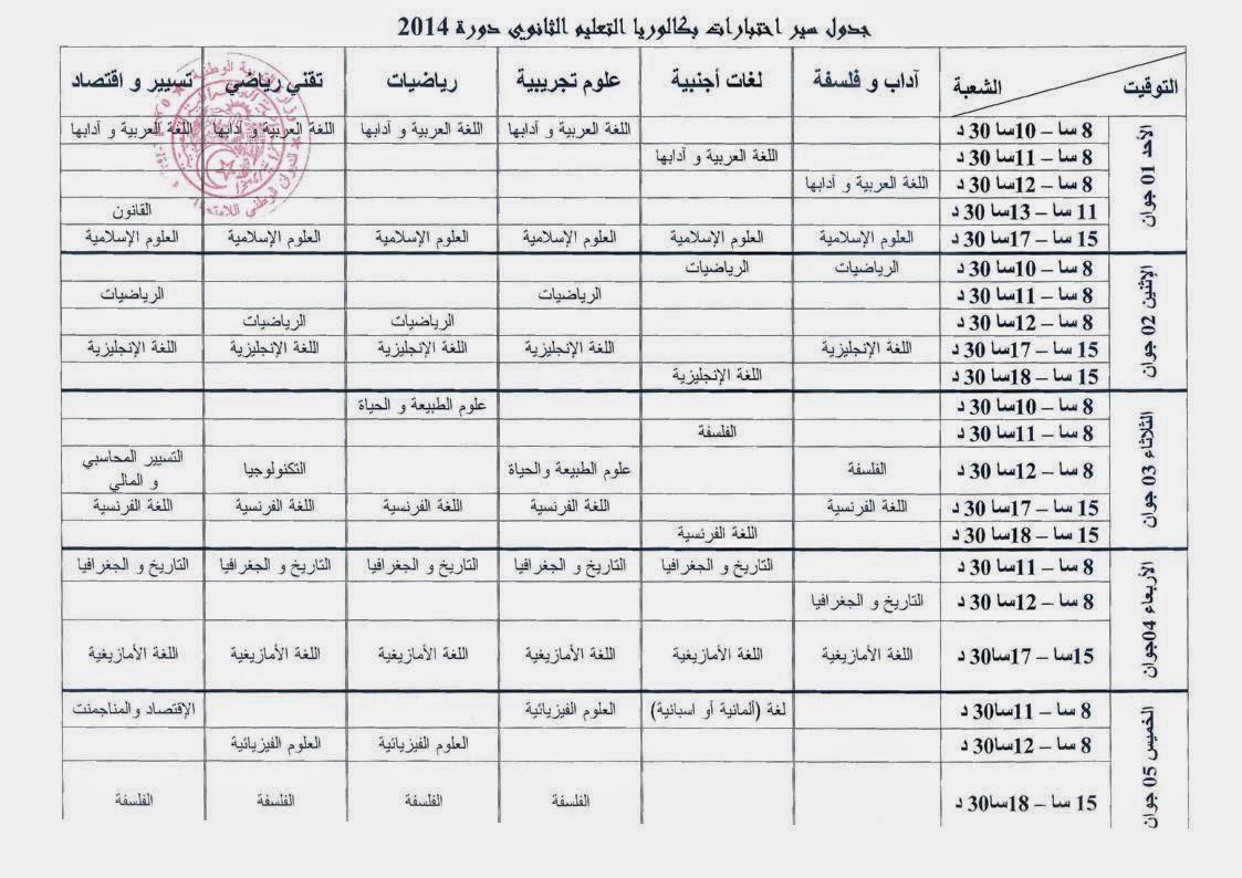 جدول سير الاختبارات